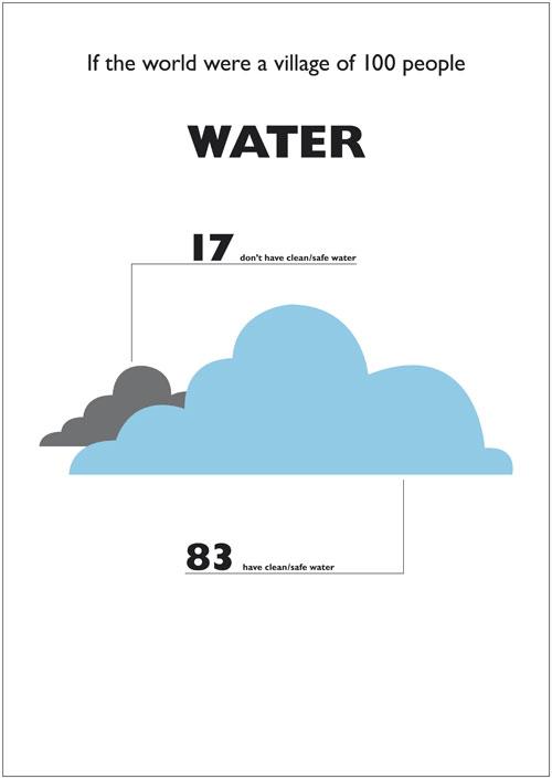 Sauberes Trinkwasser – hat nicht jeder
