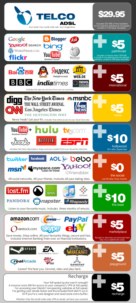net-neutrality-what-the-web-could-look-like