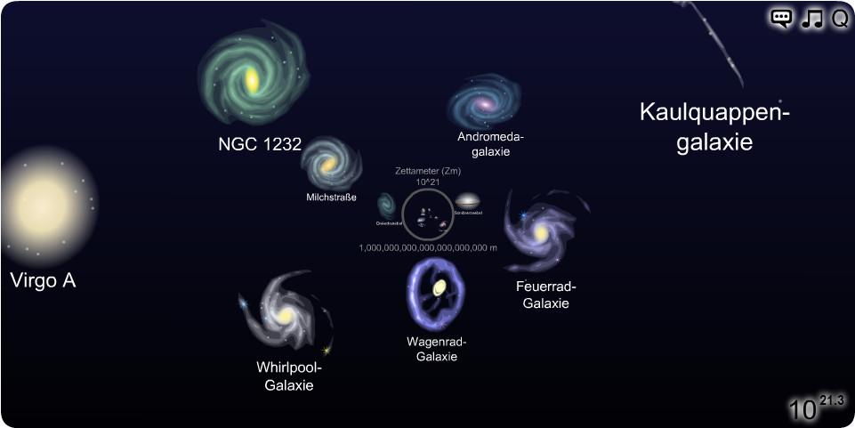 scale_universe