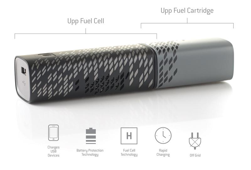 MWC: Brennstoffzelle als Powerbank für Smartphones