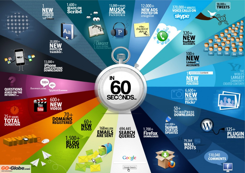 internet-1-minute-large