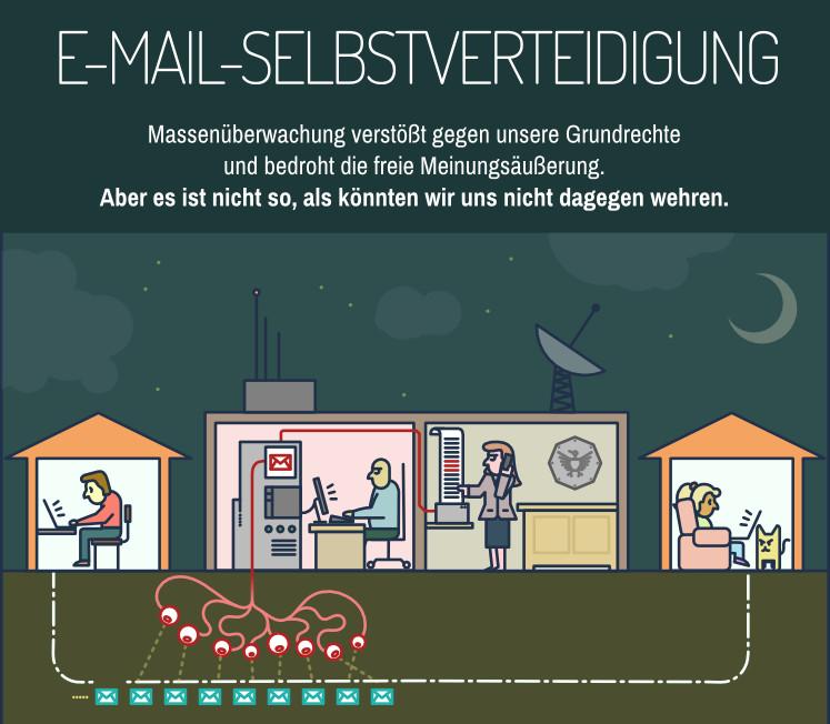Wie verschlüssele ich meine eMail vor bösen Geheimdiensten?