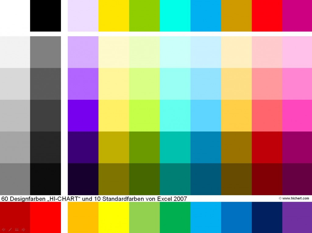 Symbolbild: Welche Farben sind noch zu haben?