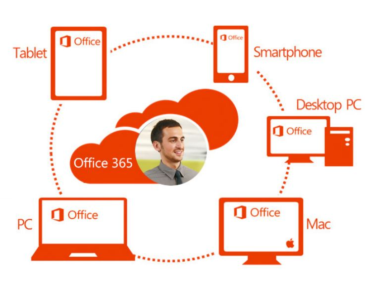 Microsoft Office als Beta für Android-Tablets
