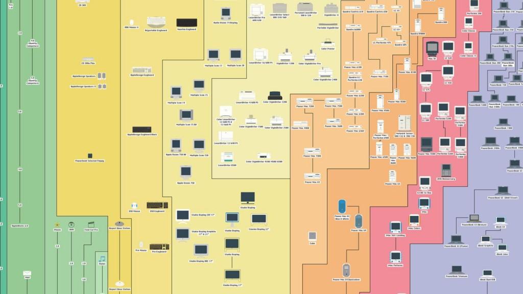 apple-infografik-teaser-x