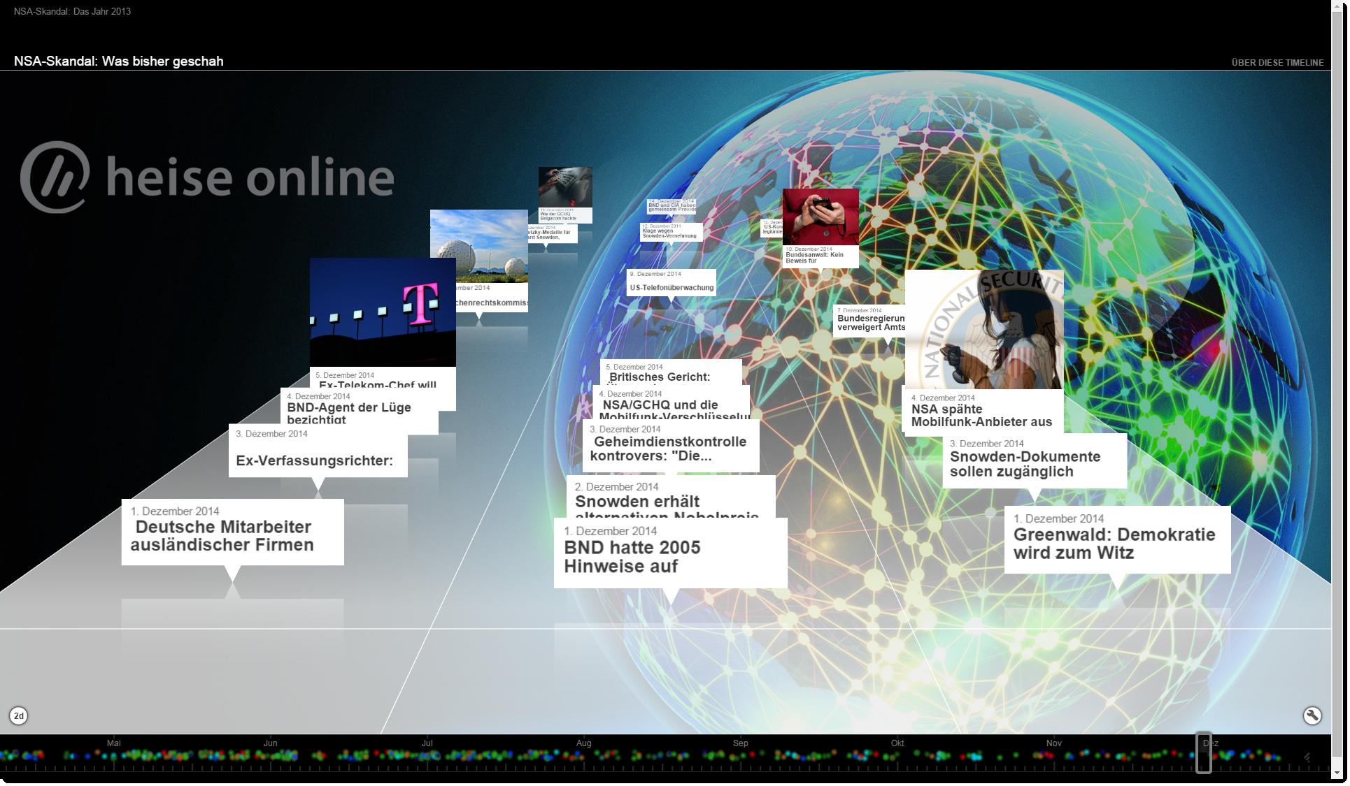 Snowden-Timeline