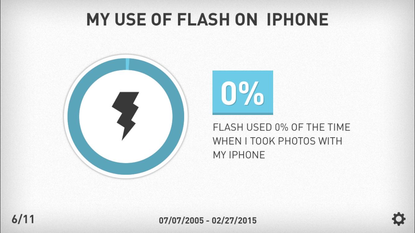Infografik_FotoBlitz