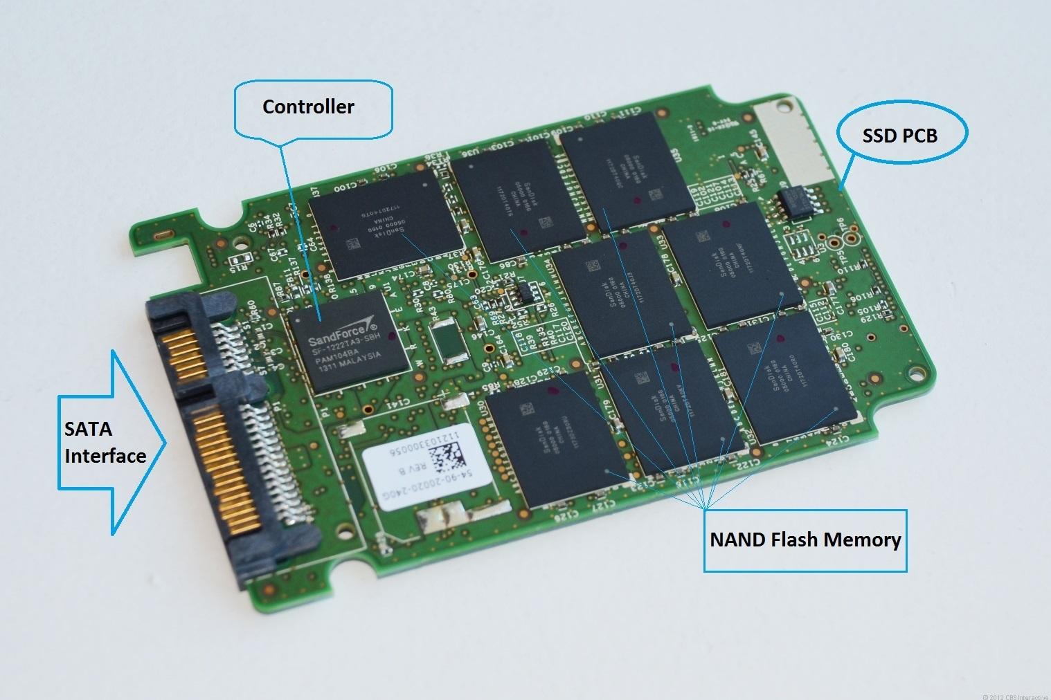SSDs sind nicht anfälliger als HD