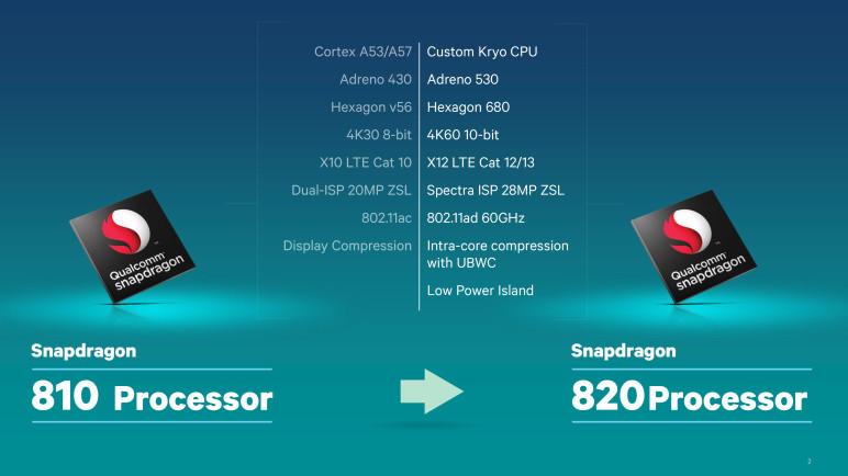 Qualcomm Snapdragon 820 eine Verbesserung?