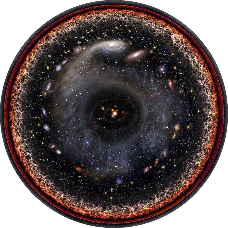 Unser bekanntes Universum mal anders