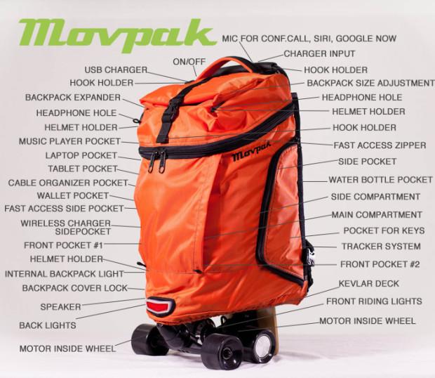movpak_eSkateboardBackPack